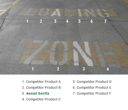 Gorilla Traffic Paint Competitor Comparison